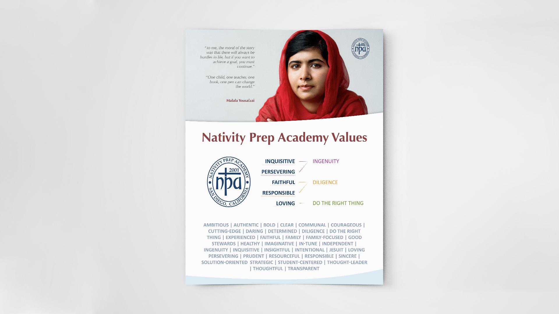 NPA-values